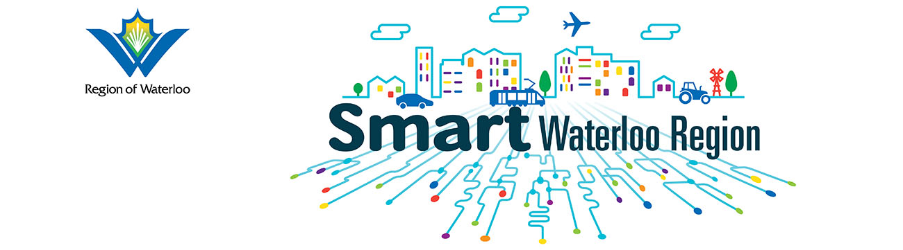 Smart Waterloo Region Logo with a city skyline, an airplane, car, bus and tractor